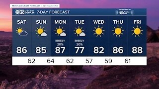 MOST ACCURATE FORECAST: Valley temps expected in the mid to upper 80s through the weekend