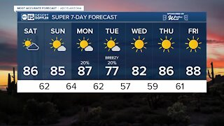 FORECAST: Chilly morning with a warm afternoon this Saturday