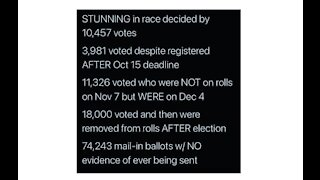 AZ Audit Finds 74K MORE Ballots RECEIVED Than Were EVER Sent Out!