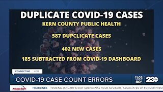 Removal of duplicate COVID data results in negative 185 cases in Kern County