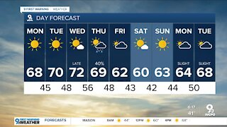 Your Monday weather forecast