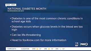 November: National diabetes month