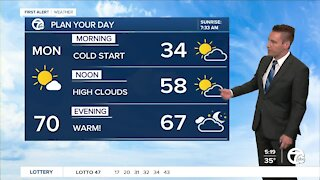 Metro Detroit Forecast: Around 70° this afternoon