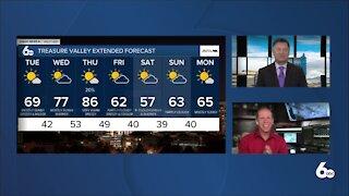 Scott Dorval's Idaho News 6 Forecast - Monday 5/3/21