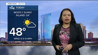 Milwaukee weather Sunday: Mostly sunny with highs around 50