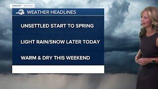 Friday 5:15 a.m. forecast