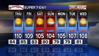 Excessive Heat Warning: Wednesday First Alert Forecast