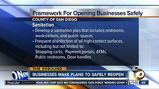 Businesses make plans to safely reopen