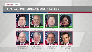 How Wisconsin's representatives voted in impeachment of President Trump