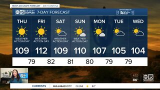 Heat wave continues around the state