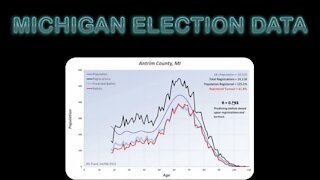 Michigan Election Data