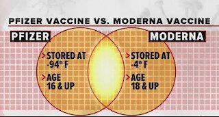 COVID-19 vaccines: Pfizer vs. Moderna
