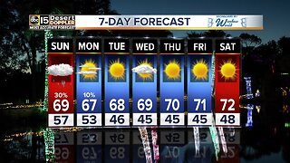 Weekend storm brings rain chances late Saturday and Sunday