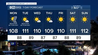 FORECAST: Excessive Heat Warning extended through Tuesday!