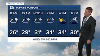 Metro Detroit Forecast: Mild week for January