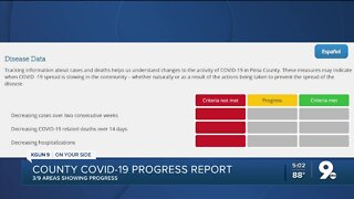 86 newly reported cases of COVID-19 in Pima County