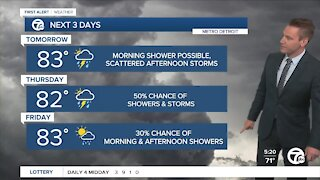 Metro Detroit Forecast: Scattered storms and heavy rain