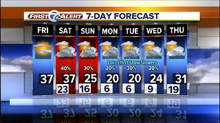 Weekend weather includes a chance for snow in metro Detroit