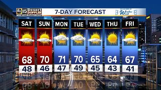 Weekend weather warming back up across the Valley