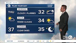 Metro Detroit Forecast: 20° colder today