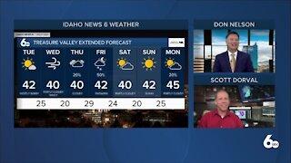 Scott Dorval's Idaho News 6 Forecast - Monday 2/22/21