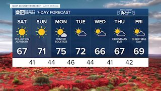 FORECAST: Hazy conditions to end the week!