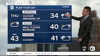 Metro Detroit Forecast: Mild afternoon with rain moving in tonight