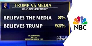 Trump vs Media, Final Round