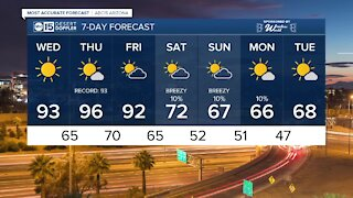 FORECAST: Warm Election Day in the Valley!