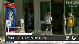 County sees historic surge in voting for 2020 election