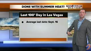 Done with summer heat?