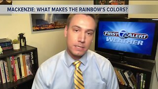 Kevin's Classroom: What makes the rainbow's colors?