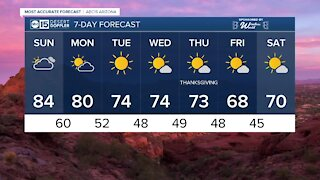 FORECAST: Sunday begins the start of a cool down