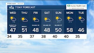 Chilly overnight, cool Wednesday