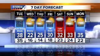 Mostly cloudy and windy Monday night