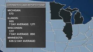 New daily coronavirus record set in Wisconsin