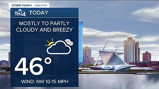Expect a breezy Monday with a high of 46