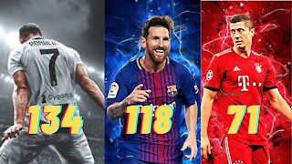 Top 10 Highest Goal Scorers in the Champions League History⚽