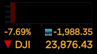 Dow Jones falls 1,800 points in moments after opening bell, trading briefly halted