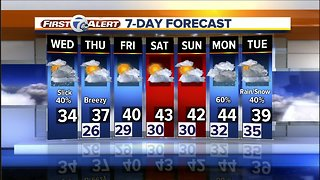 Metro Detroit Forecast: Chance of snow possible on Wednesday