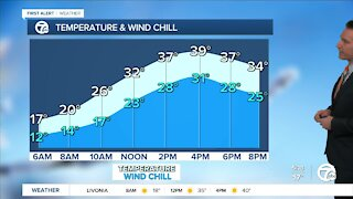 Metro Detroit Forecast: Cold start; sunny and breezy today