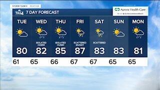 Tuesday is sunny with highs near 80