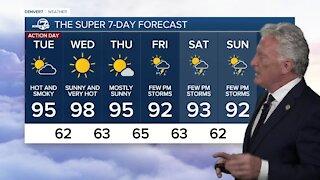 Monday, Aug. 9, 2021 evening forecast