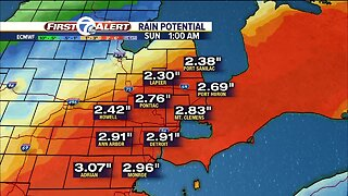 Metro Detroit Forecast: Ice storm warning and flood watch for SE Michigan