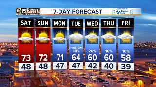 Warm and pleasant weekend weather ahead for the Valley