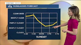 Warmer Sunday with increasing clouds