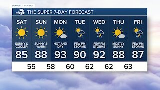 Friday, July 9, 2021 evening forecast