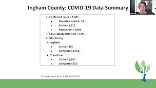 Ingham County Health Department Coronavirus Briefing - 11/10/20