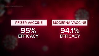 Pfizer vs. Moderna COVID-19 vaccines - What's the difference?
