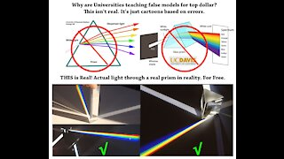 Correct Prism Model - Johann Goethe (No Audio - Just Watch for 1min)